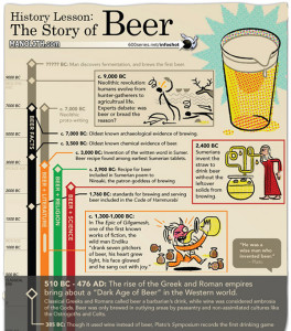 an analysis of the history of beer Wang and her colleagues' analysis of the 5,000-year-old beer residue revealed the tell-tale signs of an ancient beer-making toolkit, they wrote in the study a funnel used to brew beer in china.